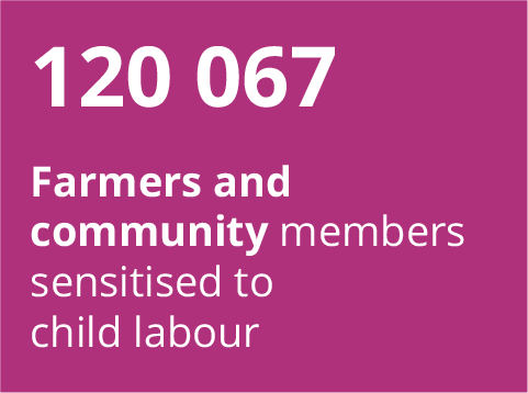 120 067