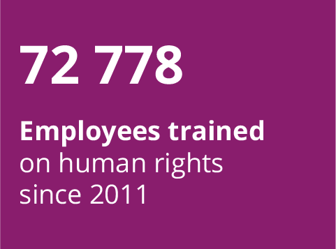 72 778