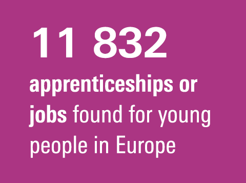 11 832