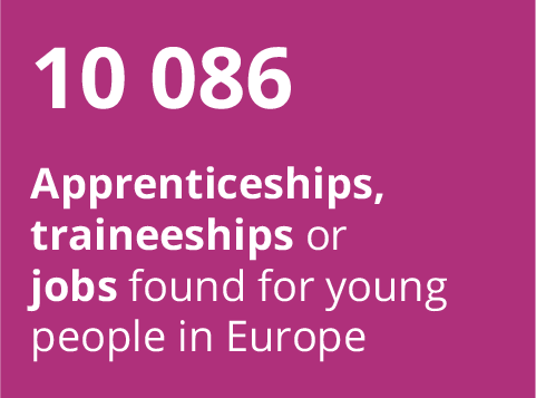 10 086 Apprenticeships traineeships or jobs found for young people in Europe