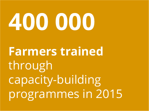 400 000 Farmers trained through capacity-building programmes in 2015