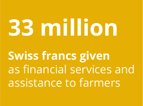 33 million Swiss francs given as financial services and assistance to farmers