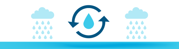 Our commitment: Work to achieve water efficiency and sustainability across our operations