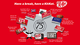 KitKat Wrappers - pdf document