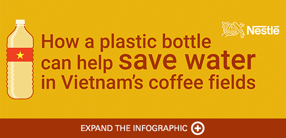 How a plastic bottle can help save water in Vietnam's coffee fields