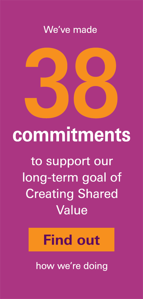 Meeting our 38 commitments